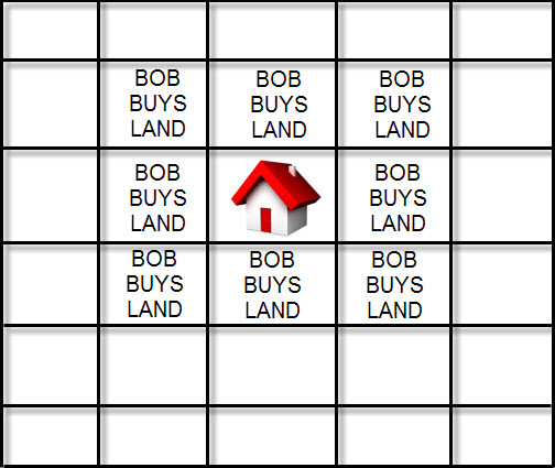Bob Buys Land